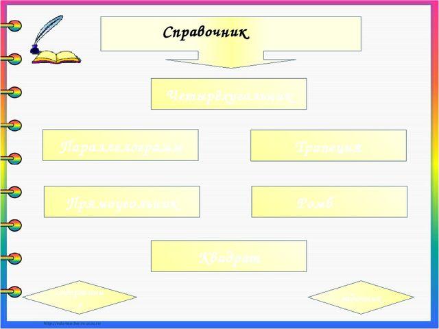 ‹А + ‹С = ‹В + ‹D = 180 ⁰ АD + BC = DC + AB Четырехугольник можно вписать во...