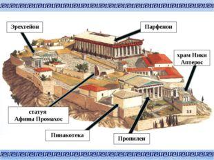 Парфенон Эрехтейон статуя Афины Промахос Пинакотека Пропилеи храм Ники Аптерос