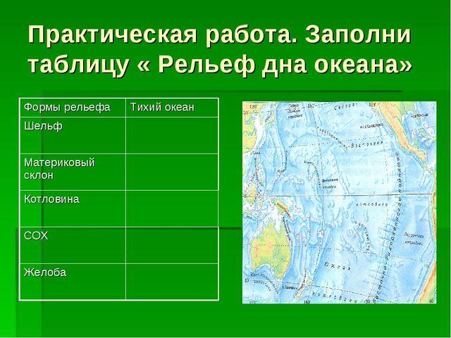 Практическая работа. Заполни таблицу « Рельеф дна океана» Формы рельефаТихий...