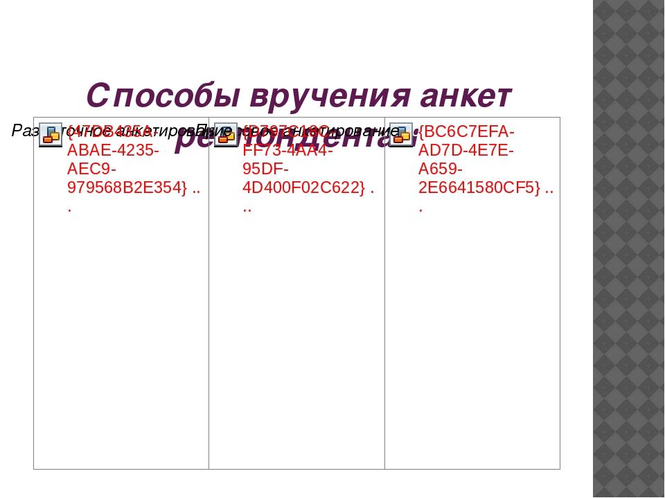 Способы вручения анкет респондентам Почтовое анкетирование сводится к тому,...