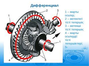 Дифференциал 1 – жарты осьтер; 2 – жетектегі тісті тегершік; 3 – жетекші тіст