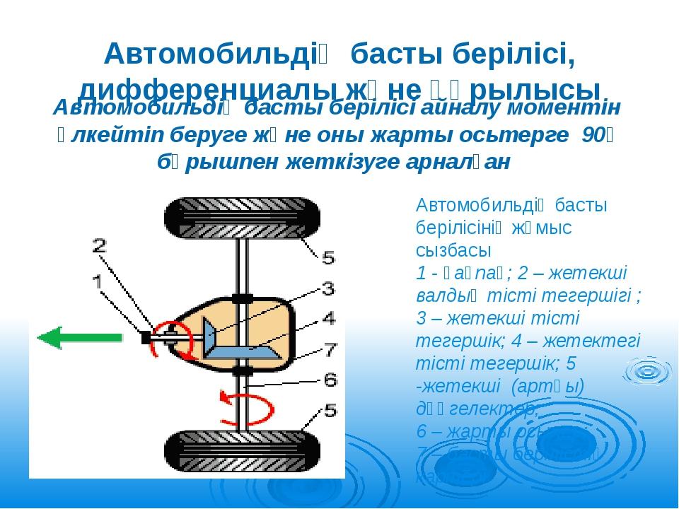 Автомобильдің басты берілісі, дифференциалы және құрылысы Автомобильдің басты...