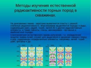 Методы изучения естественной радиоактивности горных пород в скважинах. На ди