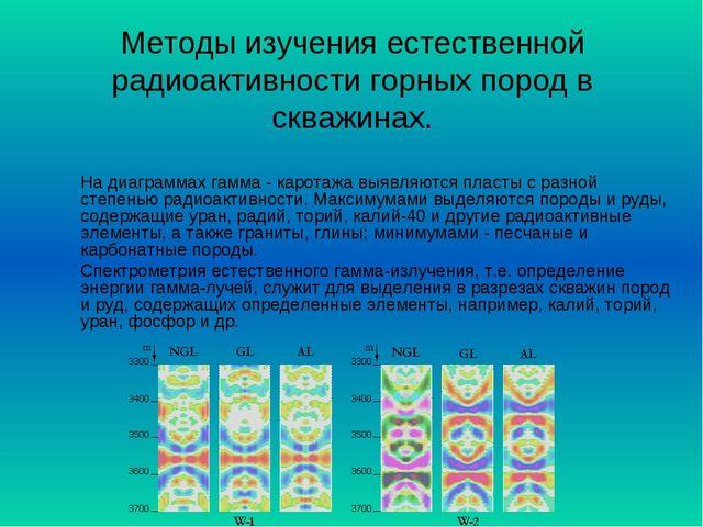 Методы изучения естественной радиоактивности горных пород в скважинах. На ди...