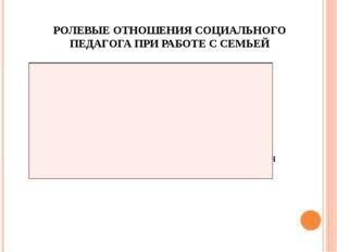 Консультант – консультирует по вопросам семейного законодательства; вопросам