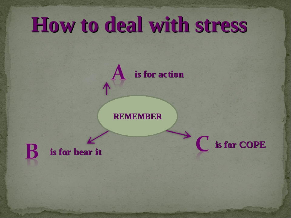 How to deal with stress REMEMBER is for action is for bear it is for COPE