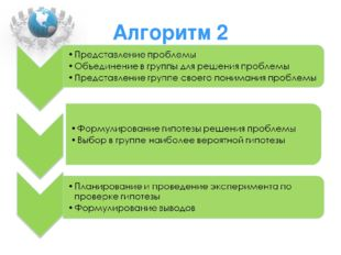 Алгоритм 2