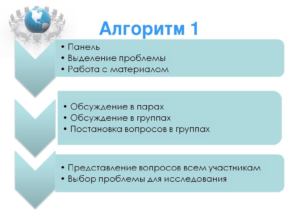 Алгоритм 1