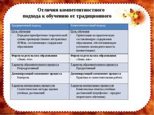 Отличия компетентностного подхода к обучению от традиционного Традиционный по