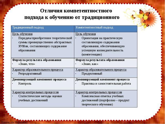 Отличия компетентностного подхода к обучению от традиционного Традиционный по...