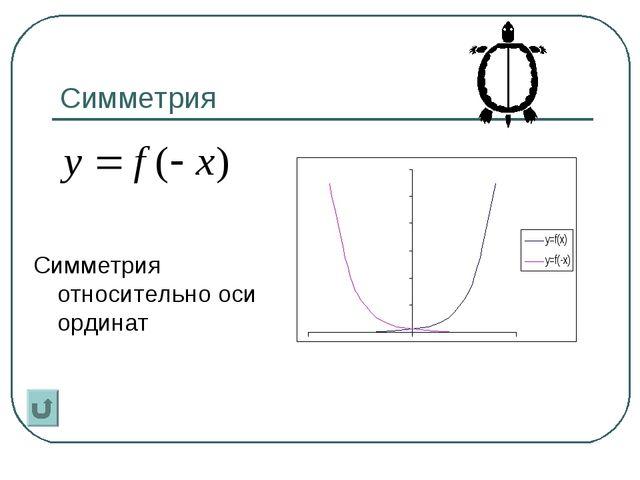 Симметрия Симметрия относительно оси ординат
