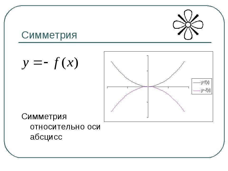 Симметрия Симметрия относительно оси абсцисс