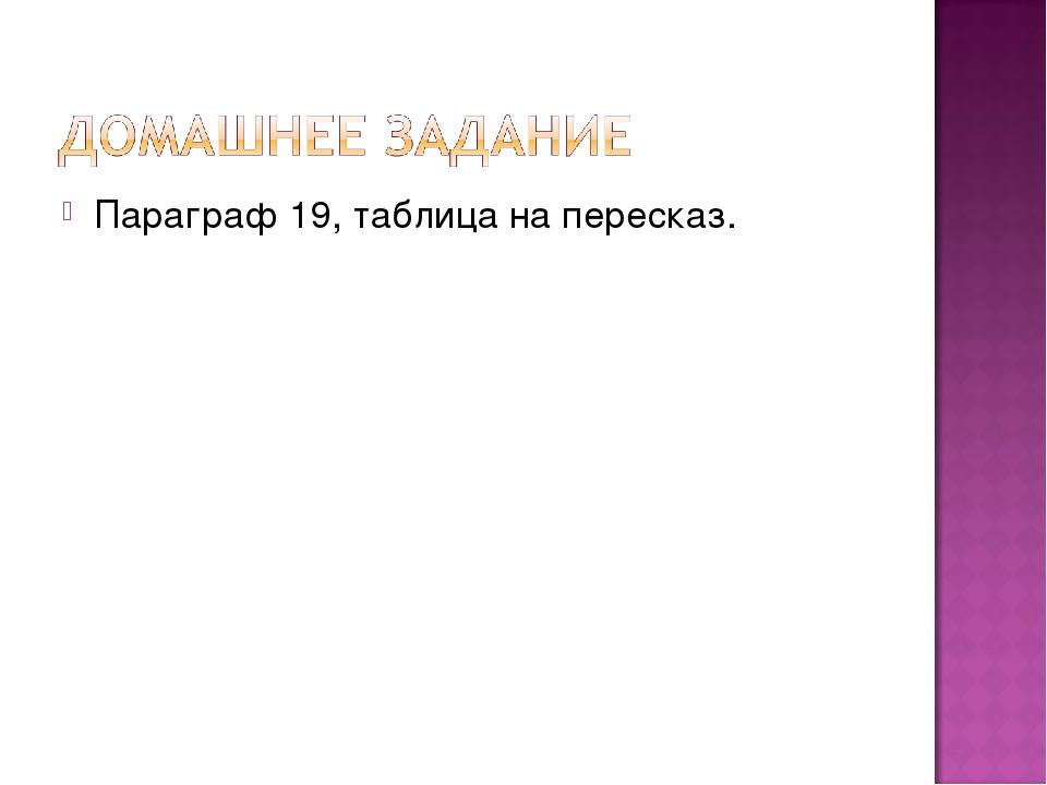 Параграф 19, таблица на пересказ.
