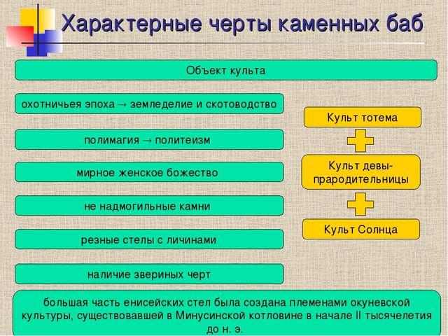 Характерные черты каменных баб Объект культа полимагия  политеизм охотничьея...