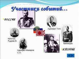Участники событий… ЯПОНИЯ РОССИЯ Адмирал Того Капитан Руднев В. Адмирал Камим