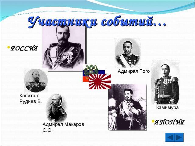 Участники событий… ЯПОНИЯ РОССИЯ Адмирал Того Капитан Руднев В. Адмирал Камим...