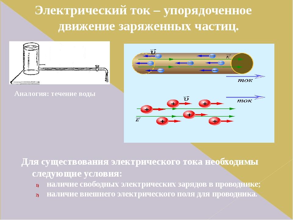 Источники электрического тока Чтобы в проводнике электрический ток существова...