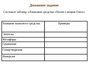 Домашнее задание Составьте таблицу «Языковые средства «Песни о вещем Олеге» Н