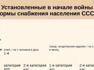 Установленные в начале войны нормы снабжения населения СССР Категории Населен