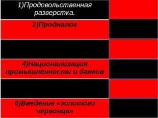 1)Продовольственная разверстка. Военныйкоммунизм 2)Продналог НЭП 3)Свобода ча