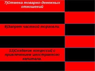 7)Отмена товарно-денежных отношений Военный коммунизм 8)Арендапредприятий ча