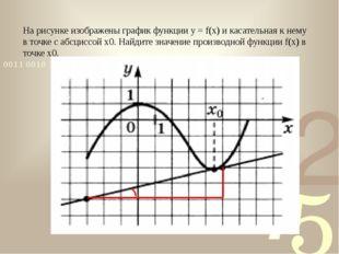 На рисунке изображены график функции у = f(x) и касательная к нему в точке с