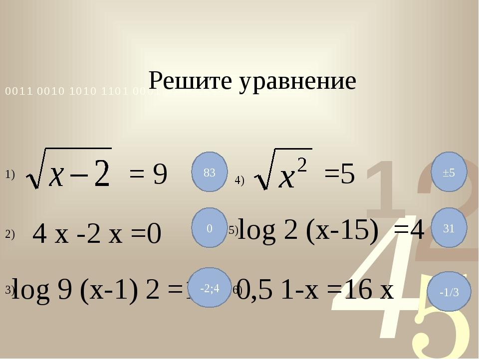 = 9 =5 4x-2x=0 log9(x-1)2=1 0,51-x=16x log2(x-15)=4 Решите ур...