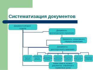 Систематизация документов