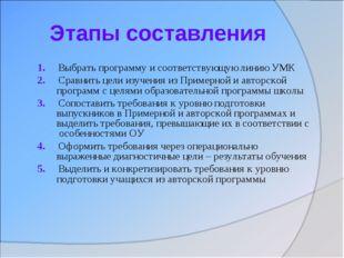 Этапы составления 1. Выбрать программу и соответствующую линию УМК 2. Сравнит
