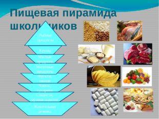 Пищевая пирамида школьников Жевательная резинка Сладости, мучные изделия Чипс