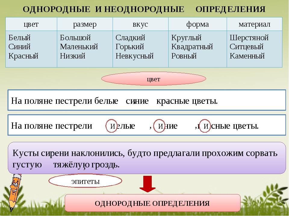 """Презентация по русскому языку 8 класс """"Однородные и ..."""