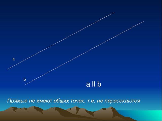 а b a ll b Прямые не имеют общих точек, т.е. не пересекаются