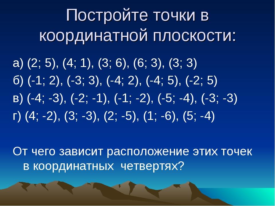 Постройте точки в координатной плоскости: а) (2; 5), (4; 1), (3; 6), (6; 3),...