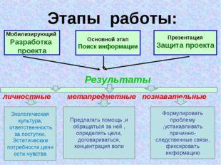 Мобилизирующий Разработка проекта Основной этап Поиск информации Презентация