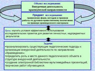 Объект исследования: Внеурочная деятельность краеведческой направленности Цел