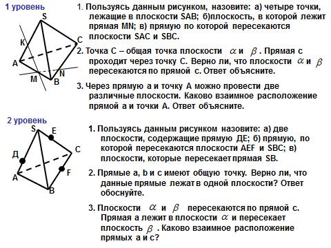 Контрольная работа по геометрии аксиомы стереометрии 355