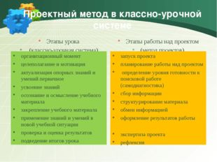Проектный метод в классно-урочной системе Этапы урока (классно-урочная систе