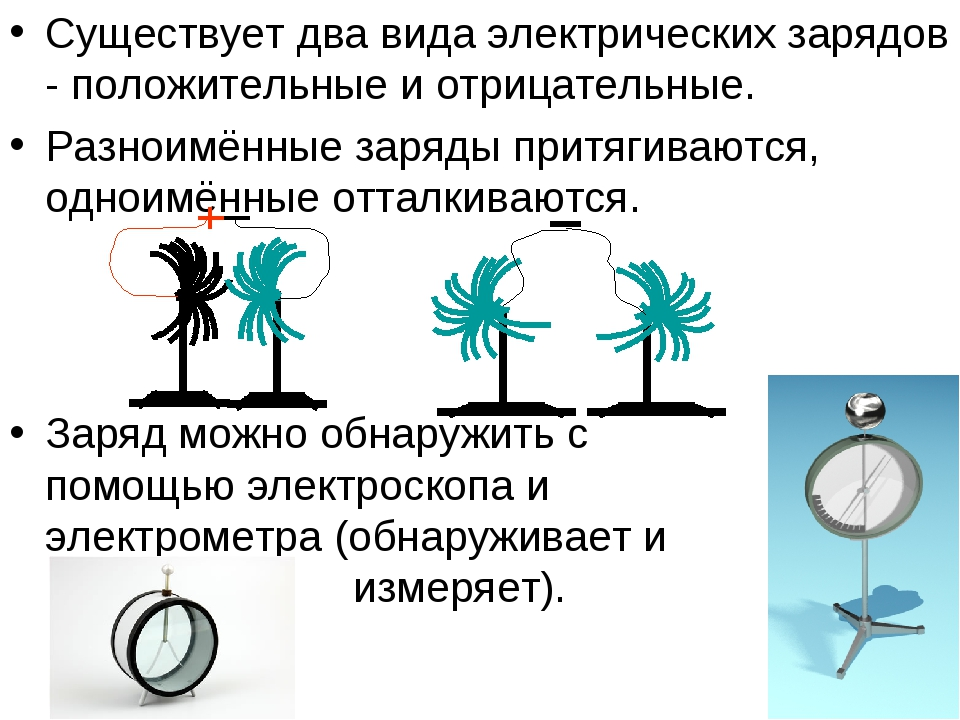 Существует два вида электрических зарядов - положительные и отрицательные. Ра...