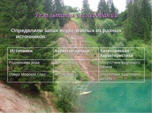 Результаты исследований Определили запах воды, взятых из разных источников: