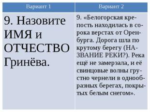 Вариант 1 Вариант 2 9. Назовите ИМЯ и ОТЧЕСТВО Гринёва. 9. «Белогорскаякре-по