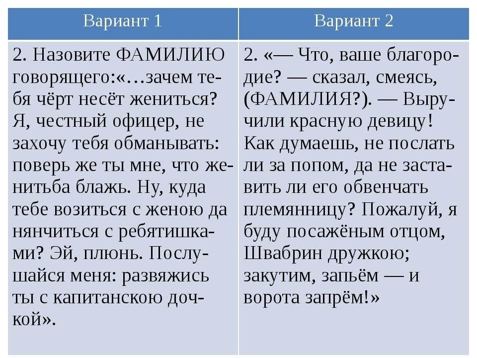 Вариант 1 Вариант 2 2. Назовите ФАМИЛИЮ говорящего:«…зачем те-бячёрт несёт же...