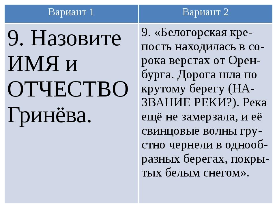 Вариант 1 Вариант 2 9. Назовите ИМЯ и ОТЧЕСТВО Гринёва. 9. «Белогорскаякре-по...