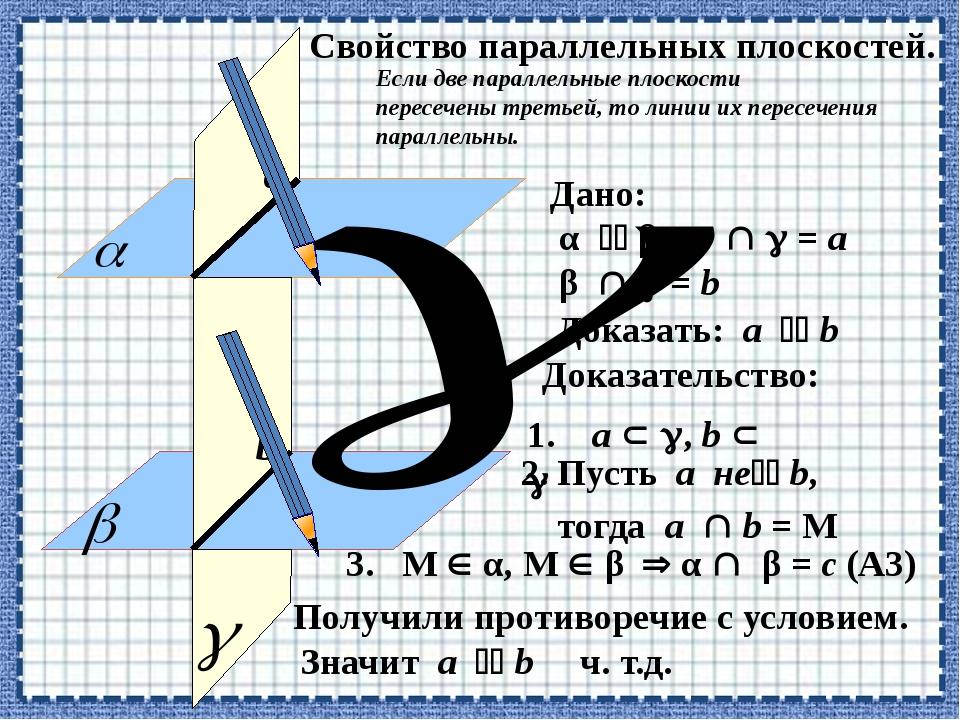 Если две параллельные плоскости пересечены третьей, то линии их пересечения...