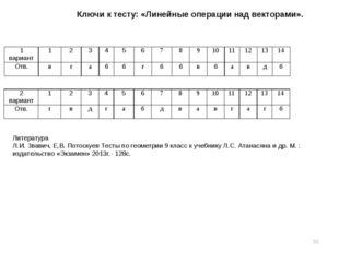 Ключи к тесту: «Линейные операции над векторами». * Литература Л.И. Звавич, Е
