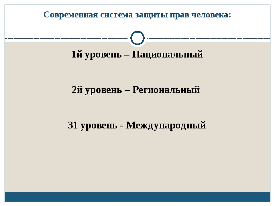 Современная система защиты прав человека: 1й уровень – Национальный 2й уровен...