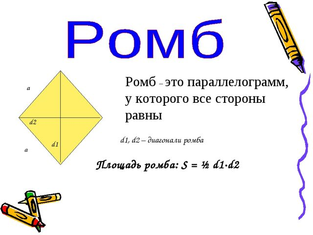 а а d1 d2 Ромб – это параллелограмм, у которого все стороны равны d1, d2 – ди...