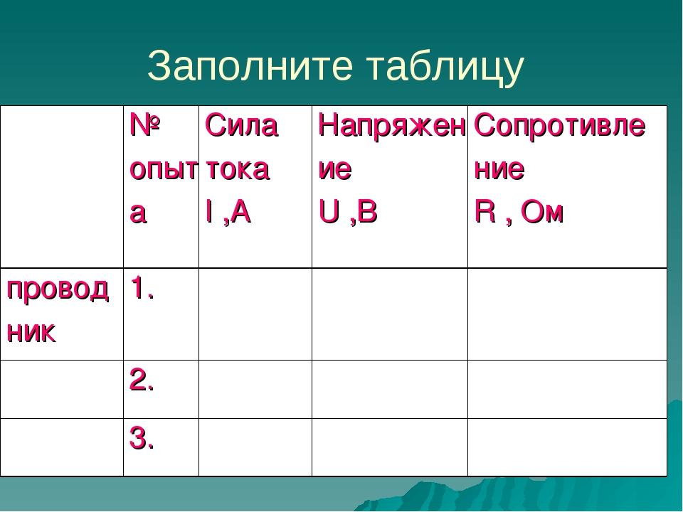 сила тока в таблице