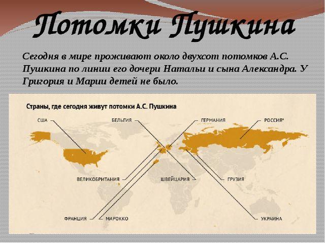 Потомки Пушкина Сегодня в мире проживают около двухсот потомков А.С. Пушкина...