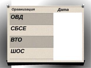 Организация Дата ОВД 1955 год СБСЕ 1973 год ВТО 1995 год ШОС 2001 год