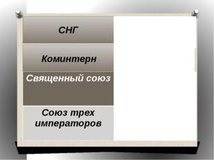 1919 СНГ 1991 Коминтерн Священный союз 14 сентября 1815 г Союз трех императо